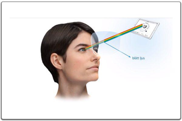 Zeiss blåljusskydd