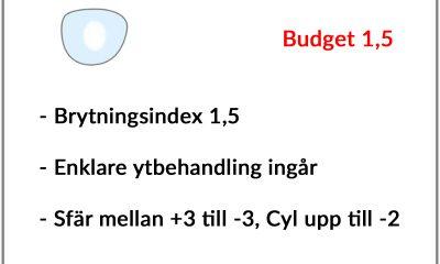 Budget 1,5
