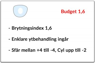 Budgetglas 1,6
